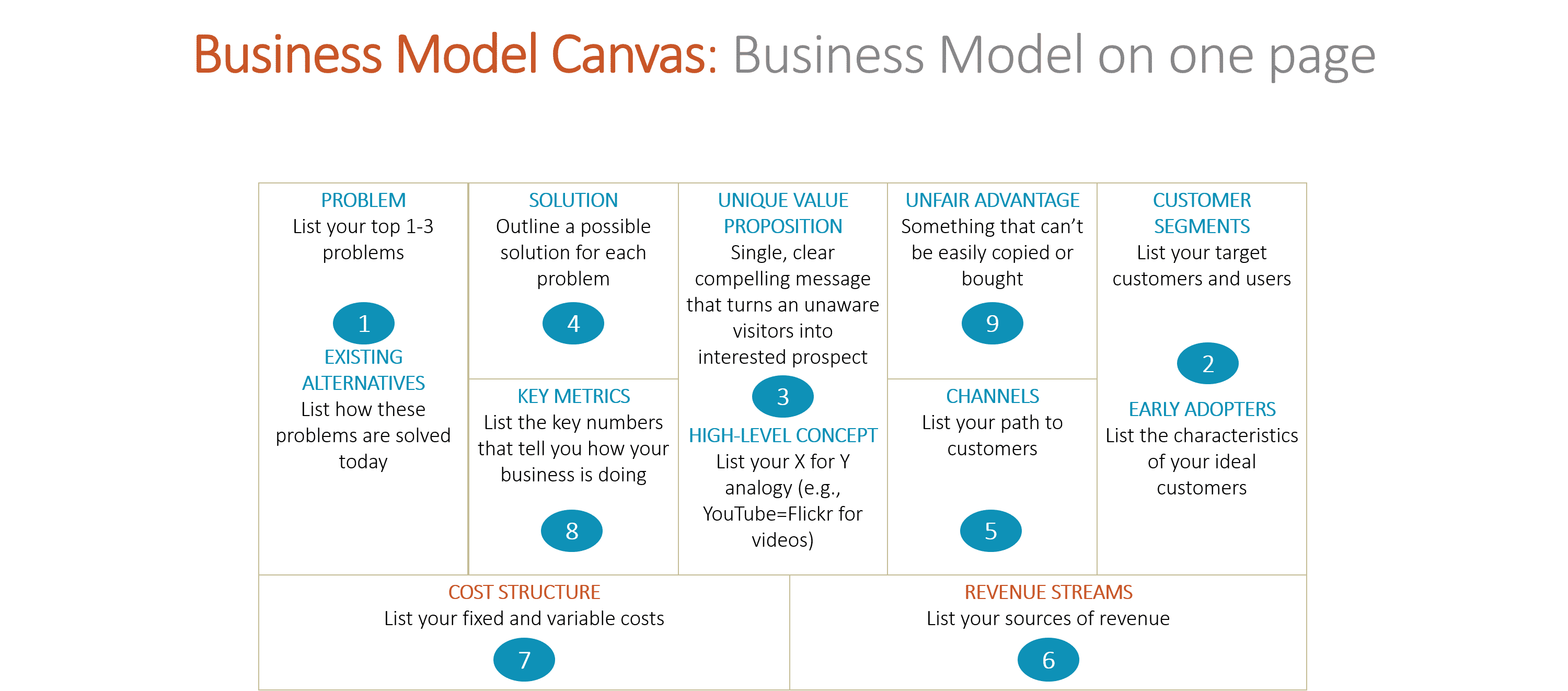 Lean Case Business Model Canvas