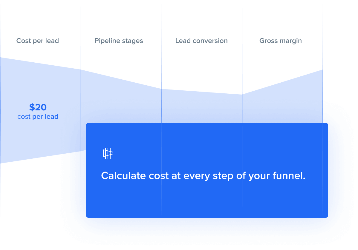 Metric Cac Subscription